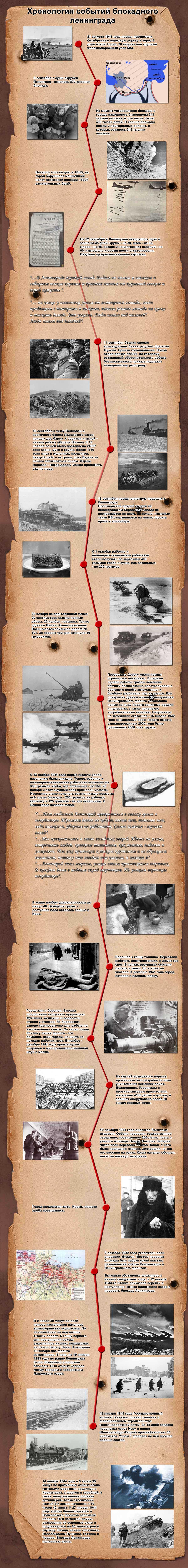 Хронология Блокады Ленинграда
